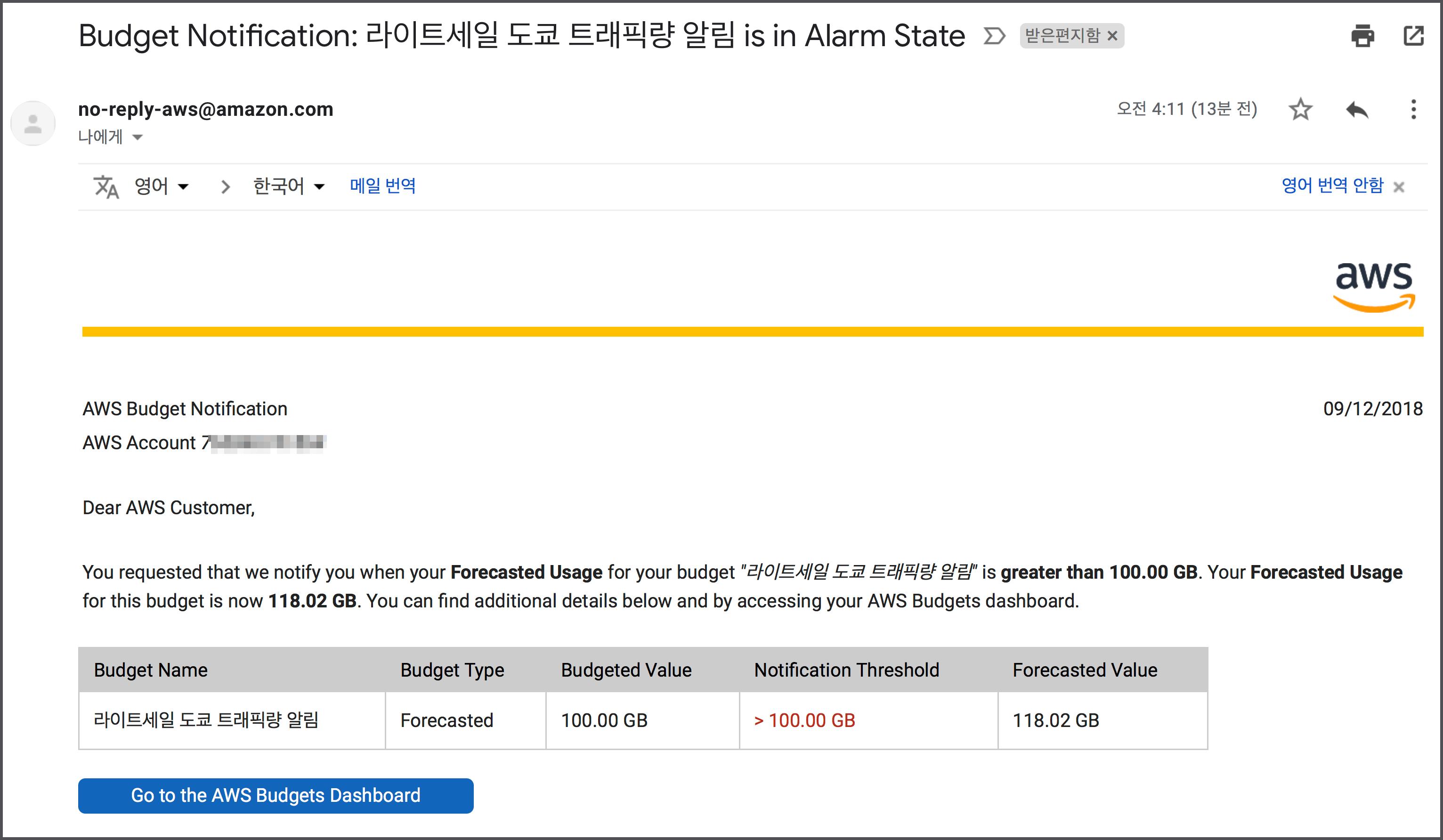 amazon.com에서 온 이메일. 제목이 Budget Notification 으로 시작한다.