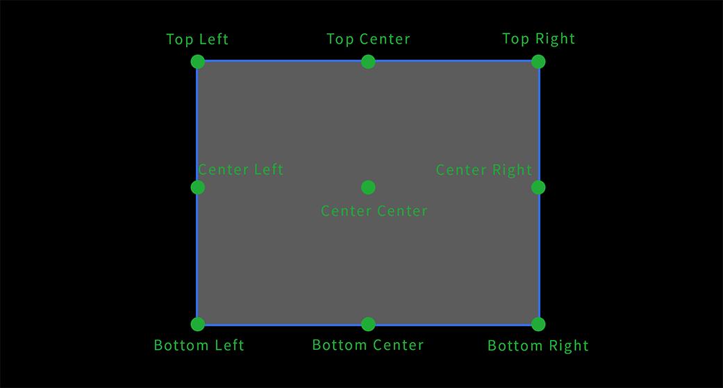 네모상자에 각 Postion 위치가 표시됨