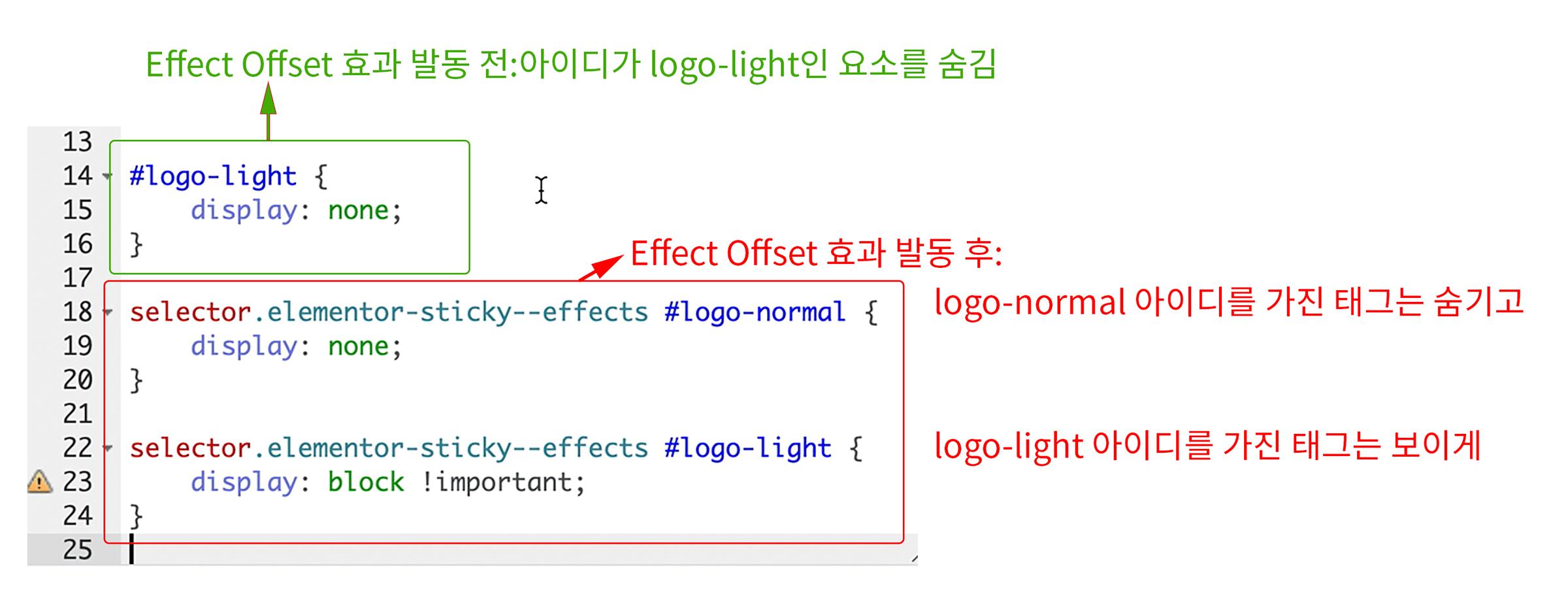 입력한 3개의 CSS 룰에 대한 분류 및 짧은 설명