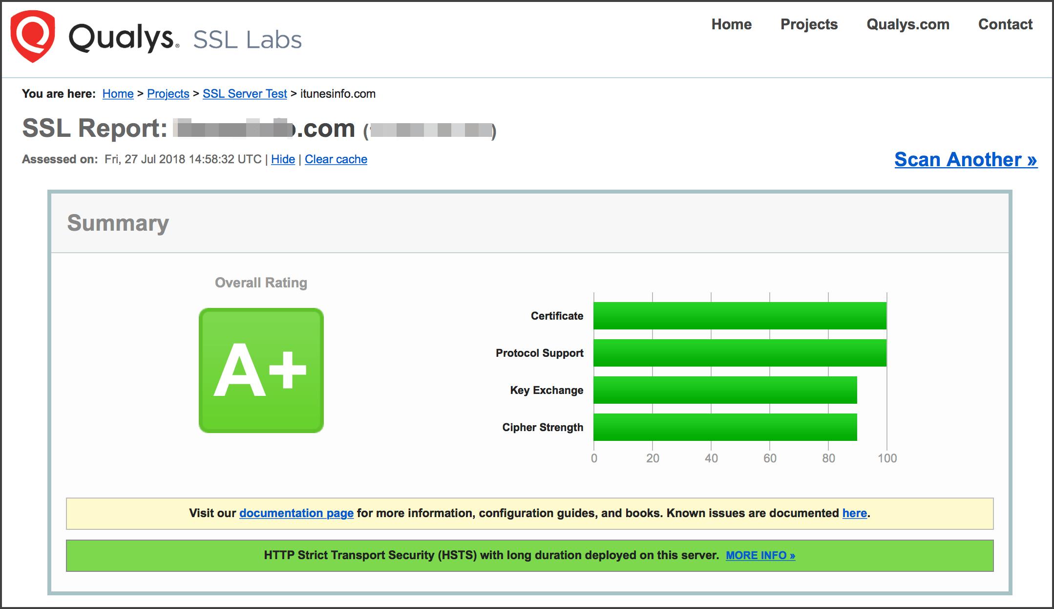 SSL A+ 등급