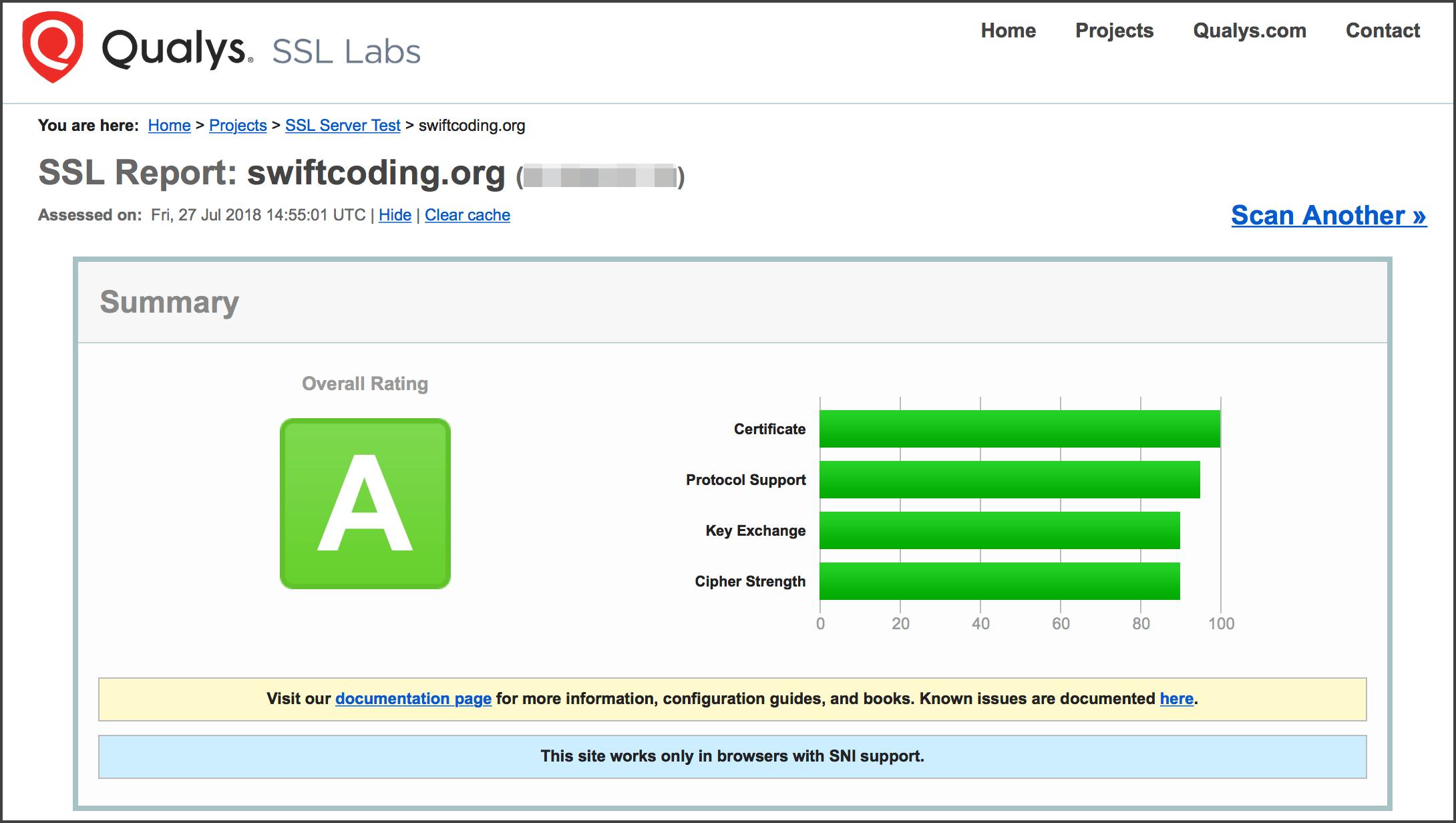 SSL A 등급