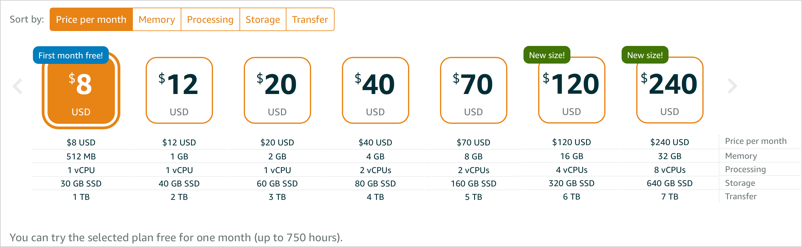 아마존 라이트세일 2018년 8월 새로운 요금표 (윈도우서버)