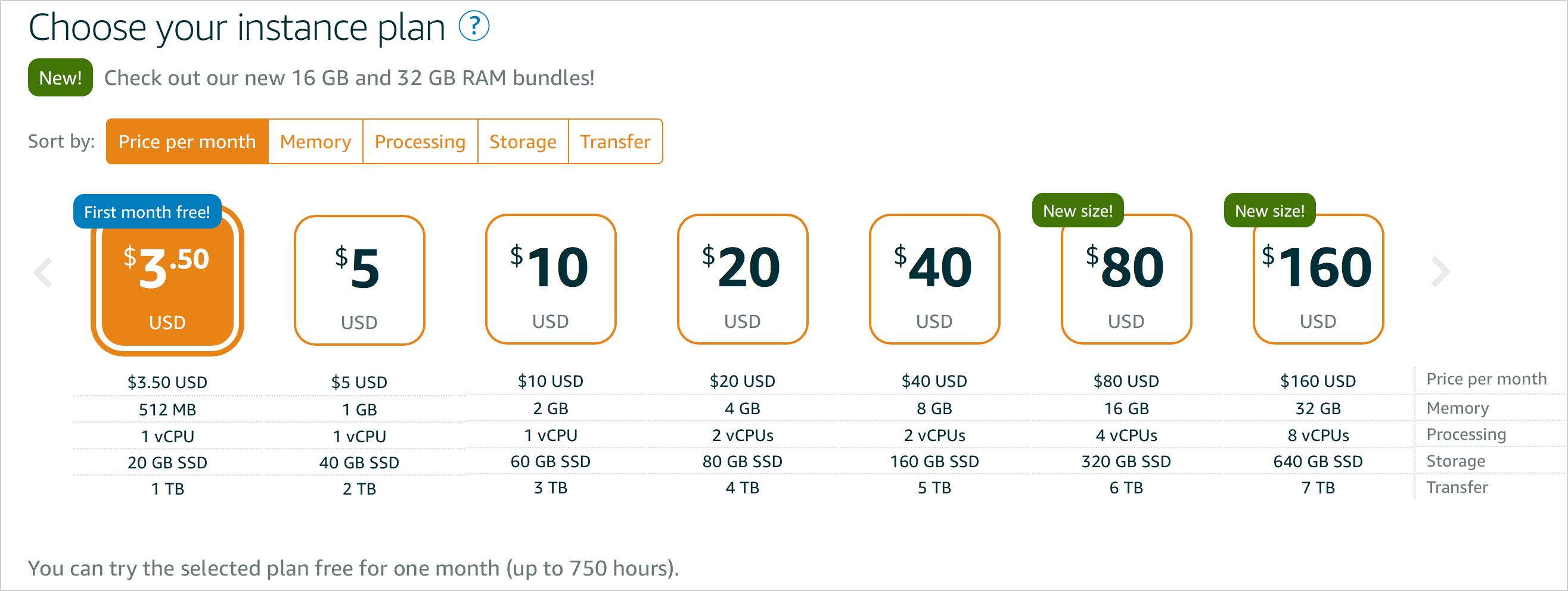 2018년 8월 새로운 요금표 및 플랜