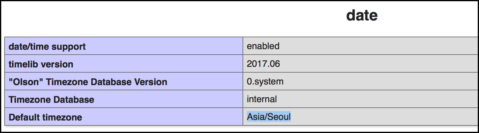 표에서 디폴트 타임존이 서울로 되어있다