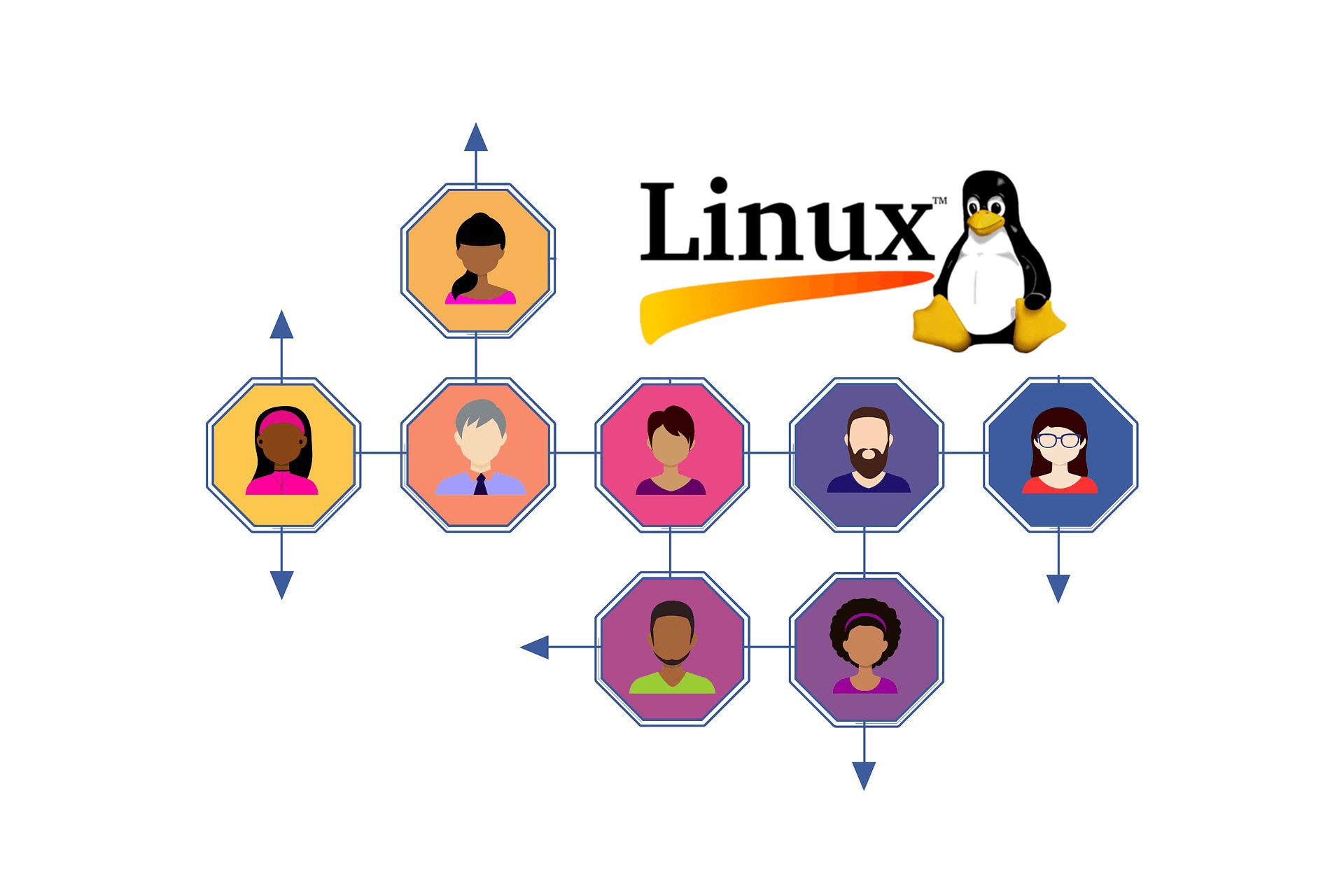 리눅스 사용자 그룹 대표이미지