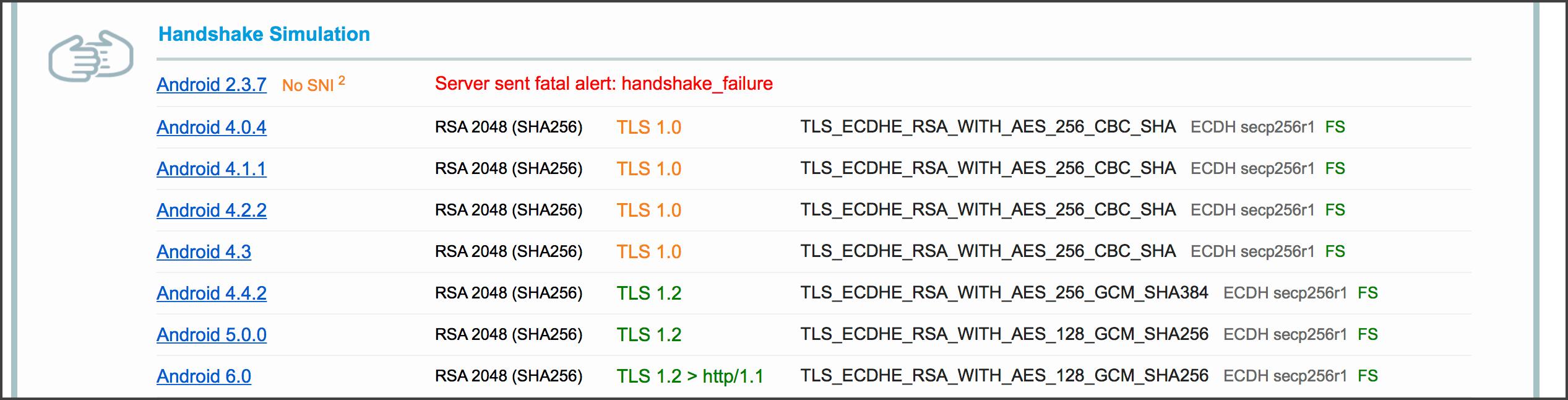 SSL 모바일 시뮬레이션 결과