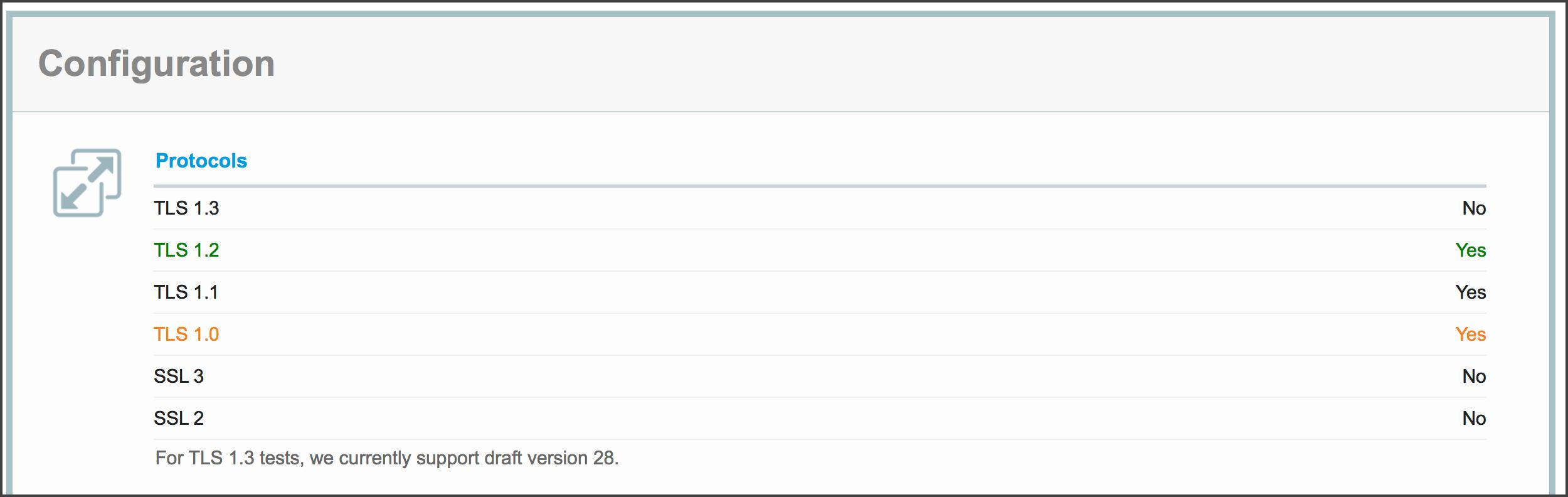 TLS 버전별 지원 여부 테이블